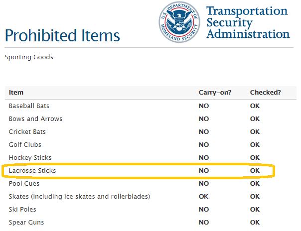 http://www.tsa.gov/traveler-information/prohibited-items#5